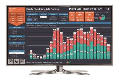 Enterprise Data Warehouse Centralizes Operational Info for Key PANYNJ Airports